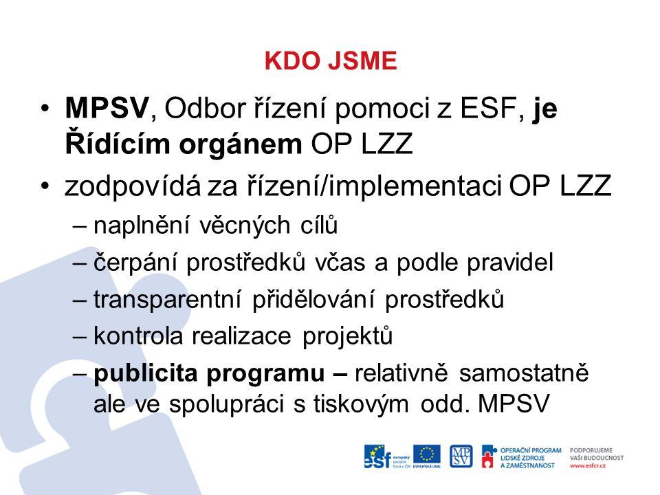 KDO JSME MPSV, Odbor řízení pomoci z ESF, je Řídícím orgánem OP LZZ zodpovídá za řízení/implementaci OP LZZ –naplnění věcných cílů –čerpání prostředků včas a podle pravidel –transparentní přidělování prostředků –kontrola realizace projektů –publicita programu – relativně samostatně ale ve spolupráci s tiskovým odd.