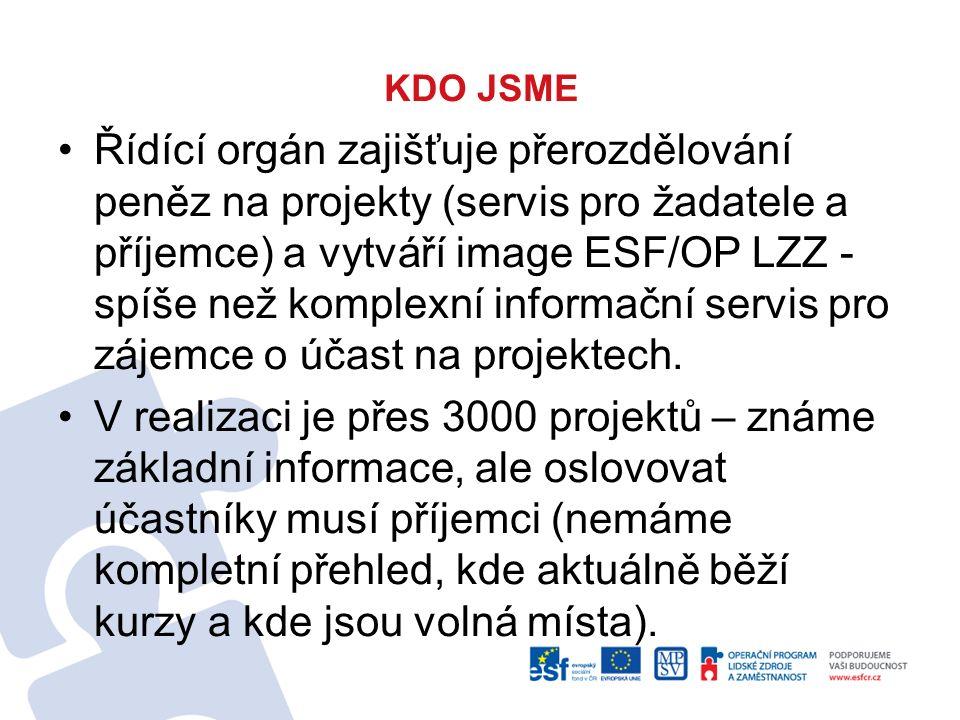 KDO JSME Řídící orgán zajišťuje přerozdělování peněz na projekty (servis pro žadatele a příjemce) a vytváří image ESF/OP LZZ - spíše než komplexní informační servis pro zájemce o účast na projektech.