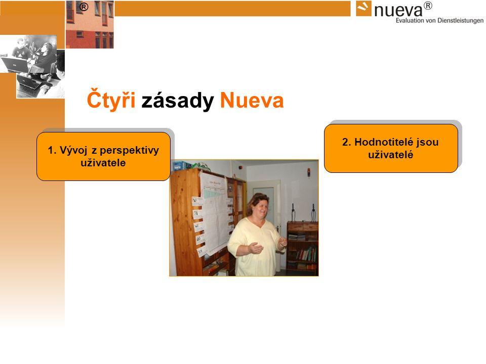 ® 2. Hodnotitelé jsou uživatelé Čtyři zásady Nueva 1. Vývoj z perspektivy uživatele