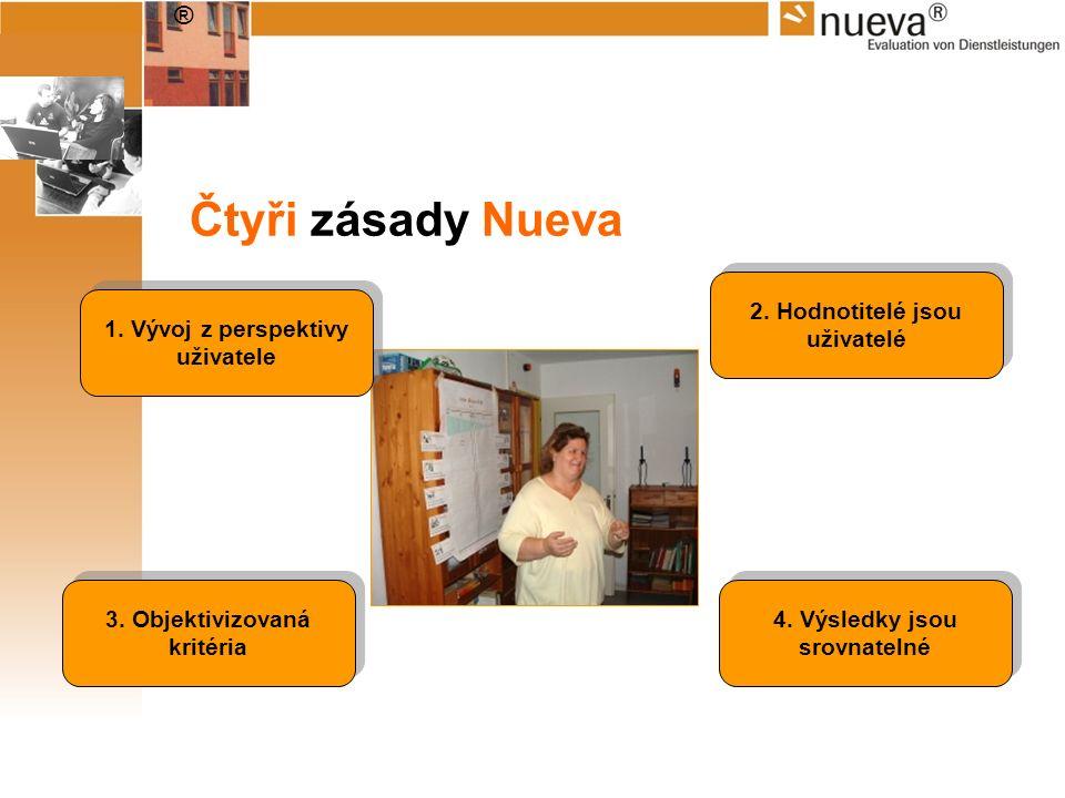 ® 4. Výsledky jsou srovnatelné 3. Objektivizovaná kritéria 2. Hodnotitelé jsou uživatelé Čtyři zásady Nueva 1. Vývoj z perspektivy uživatele
