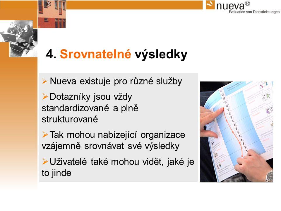 ®  Nueva existuje pro různé služby  Dotazníky jsou vždy standardizované a plně strukturované  Tak mohou nabízející organizace vzájemně srovnávat sv