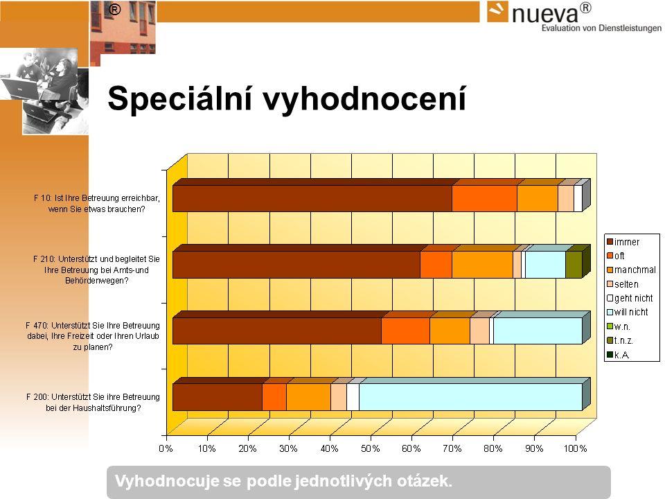 ® Speciální vyhodnocení Vyhodnocuje se podle jednotlivých otázek.