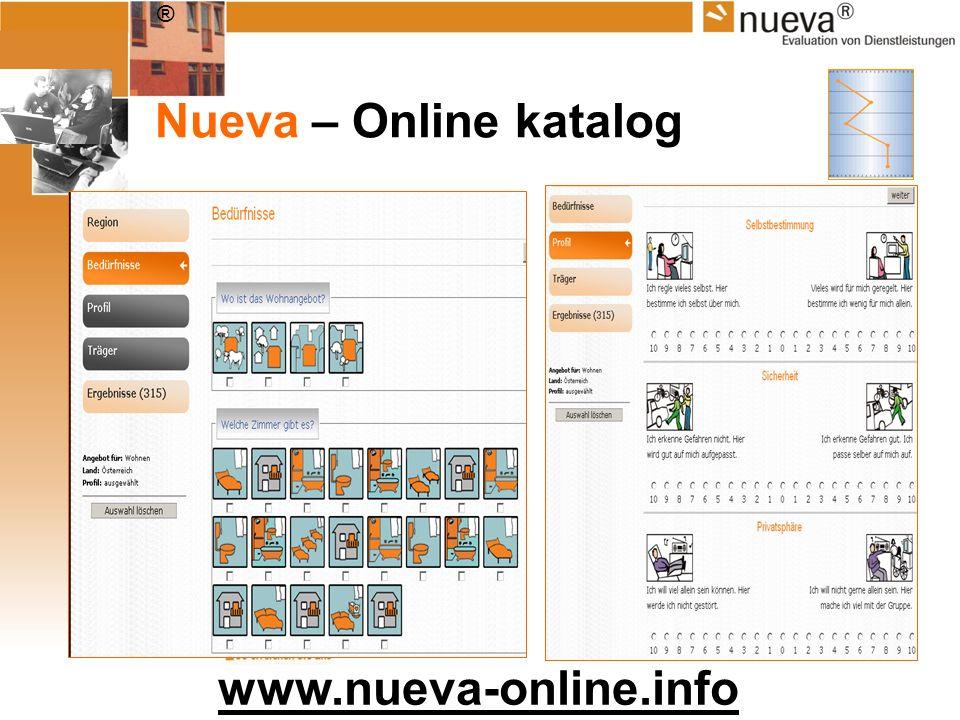 ® www.nueva-online.info Nueva – Online katalog