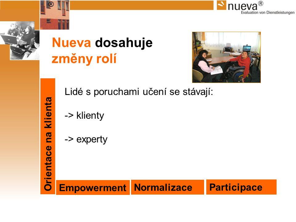 ® Nueva dosahuje změny rolí Empowerment Normalizace Orientace na klienta Participace Lidé s poruchami učení se stávají: -> klienty -> experty
