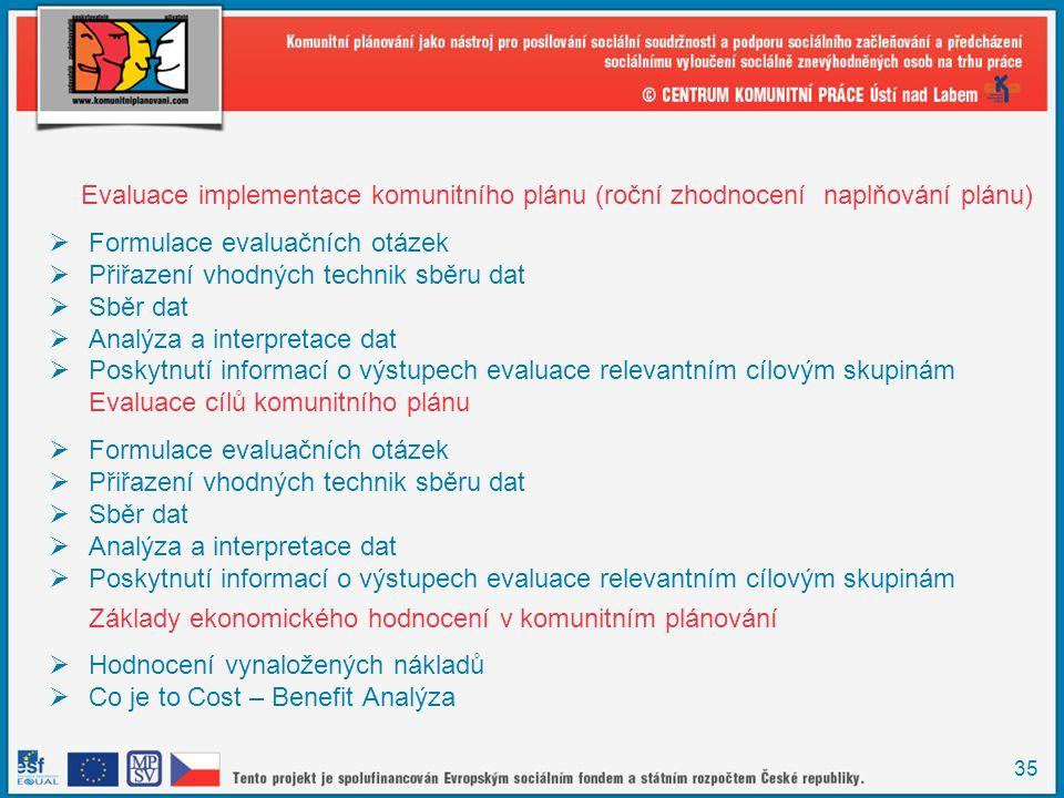 35 Evaluace implementace komunitního plánu (roční zhodnocení naplňování plánu)  Formulace evaluačních otázek  Přiřazení vhodných technik sběru dat  Sběr dat  Analýza a interpretace dat  Poskytnutí informací o výstupech evaluace relevantním cílovým skupinám Evaluace cílů komunitního plánu  Formulace evaluačních otázek  Přiřazení vhodných technik sběru dat  Sběr dat  Analýza a interpretace dat  Poskytnutí informací o výstupech evaluace relevantním cílovým skupinám Základy ekonomického hodnocení v komunitním plánování  Hodnocení vynaložených nákladů  Co je to Cost – Benefit Analýza