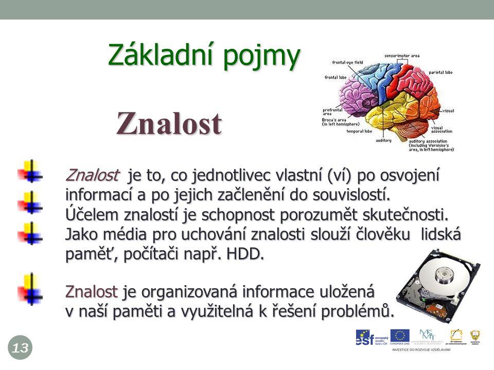 13 Znalost je organizovaná informace uložená v naší paměti a využitelná k řešení problémů.