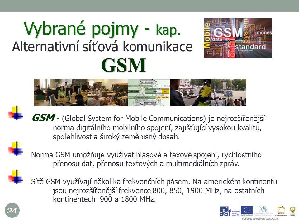 24 GSM - (Global System for Mobile Communications) je nejrozšířenější norma digitálního mobilního spojení, zajišťující vysokou kvalitu, spolehlivost a široký zeměpisný dosah.