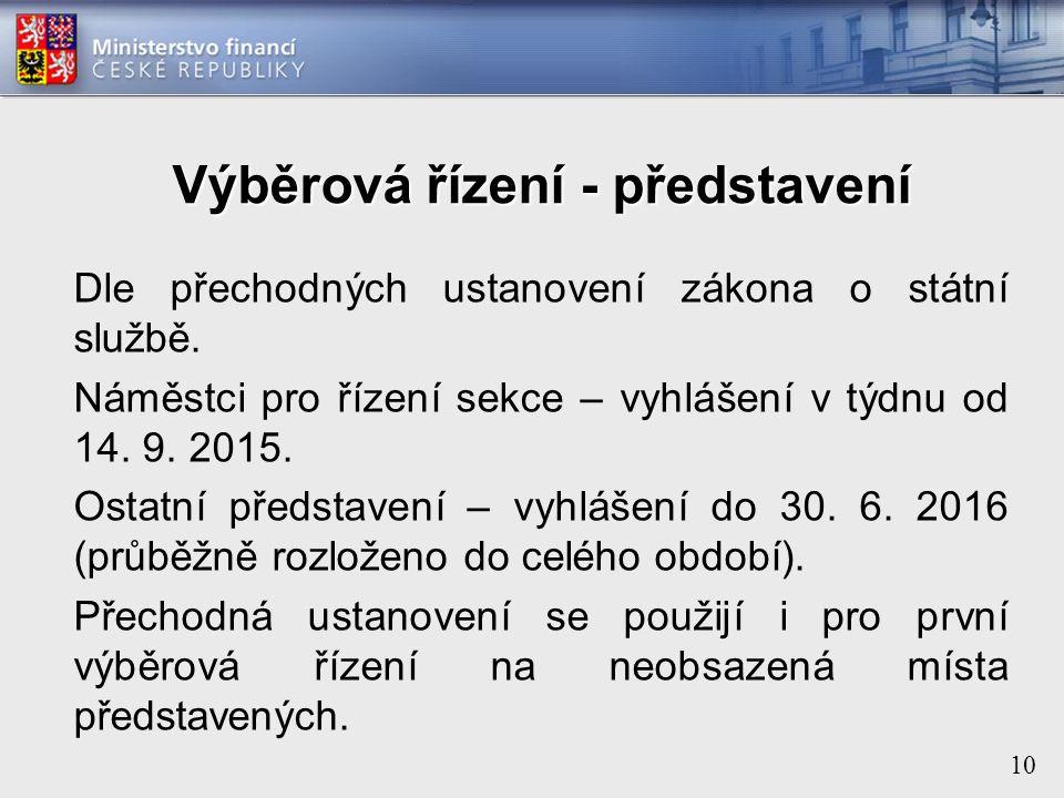 10 Výběrová řízení - představení Dle přechodných ustanovení zákona o státní službě.