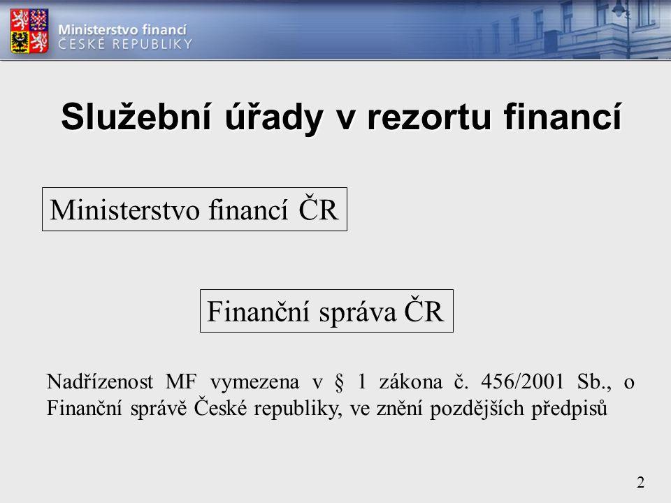 2 Služební úřady v rezortu financí Ministerstvo financí ČR Finanční správa ČR Nadřízenost MF vymezena v § 1 zákona č.