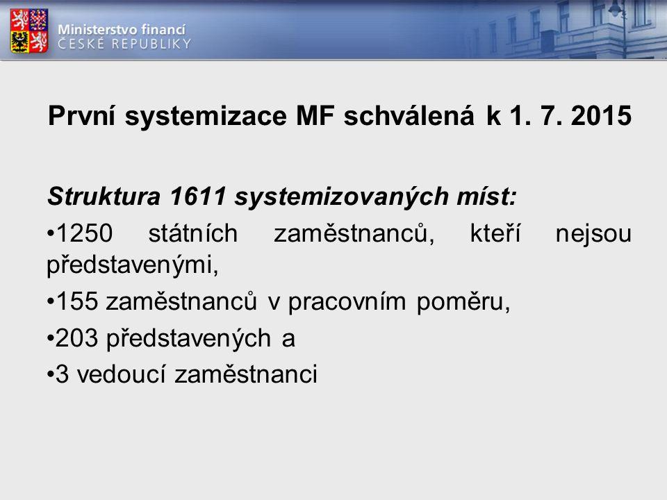 První systemizace MF schválená k 1. 7.