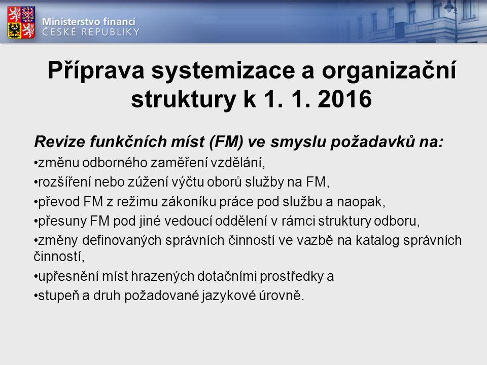 Příprava systemizace a organizační struktury k 1. 1.