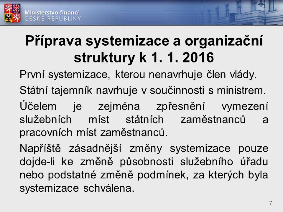 7 Příprava systemizace a organizační struktury k 1.