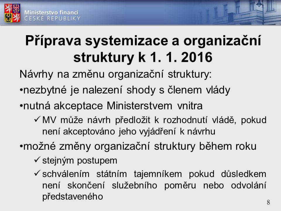 8 Příprava systemizace a organizační struktury k 1.
