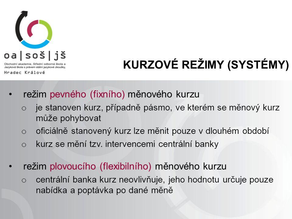 KURZOVÉ REŽIMY (SYSTÉMY) II.