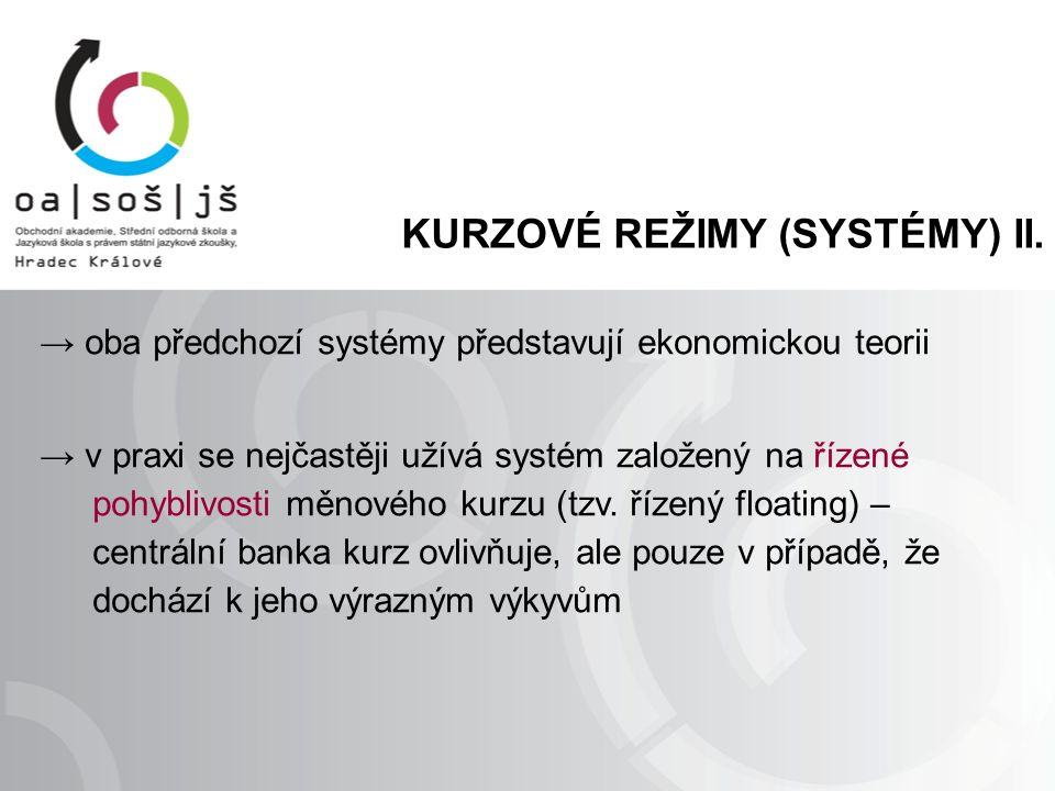 KURZOVÉ REŽIMY (SYSTÉMY) II. → oba předchozí systémy představují ekonomickou teorii → v praxi se nejčastěji užívá systém založený na řízené pohyblivos