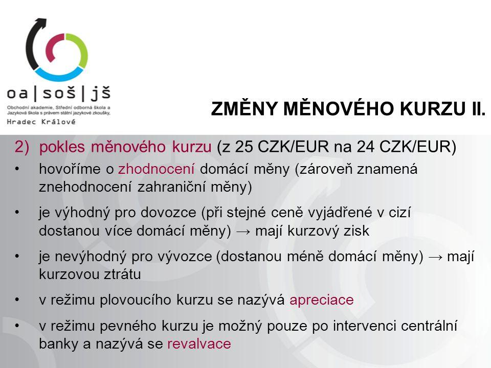 ZMĚNY MĚNOVÉHO KURZU II. 2)pokles měnového kurzu (z 25 CZK/EUR na 24 CZK/EUR) hovoříme o zhodnocení domácí měny (zároveň znamená znehodnocení zahranič