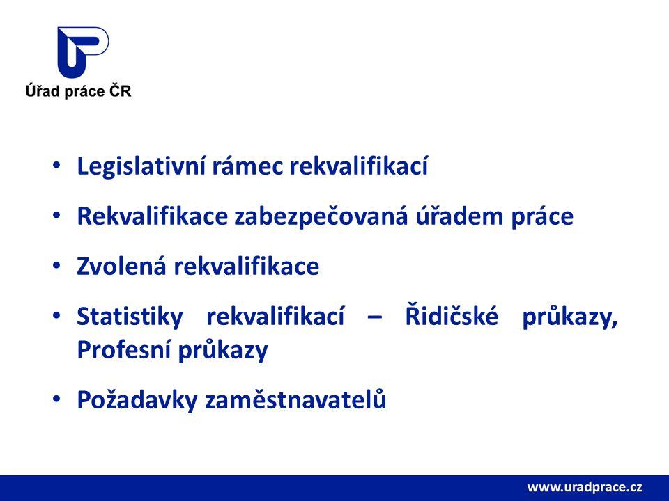 Legislativní rámec rekvalifikací Rekvalifikace zabezpečovaná úřadem práce Zvolená rekvalifikace Statistiky rekvalifikací – Řidičské průkazy, Profesní průkazy Požadavky zaměstnavatelů