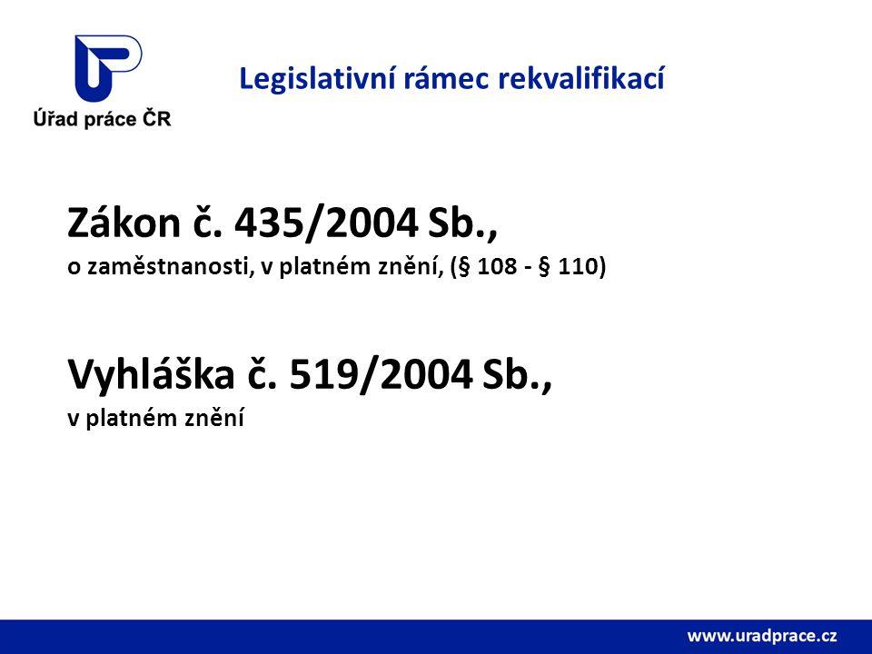 Legislativní rámec rekvalifikací Zákon č.