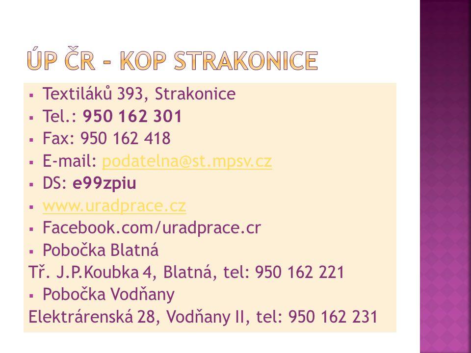  Textiláků 393, Strakonice  Tel.: 950 162 301  Fax: 950 162 418  E-mail: podatelna@st.mpsv.czpodatelna@st.mpsv.cz  DS: e99zpiu  www.uradprace.cz