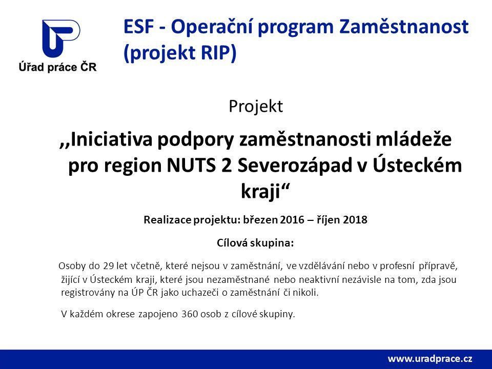 ESF - Operační program Zaměstnanost (projekt RIP) Projekt,,Iniciativa podpory zaměstnanosti mládeže pro region NUTS 2 Severozápad v Ústeckém kraji Realizace projektu: březen 2016 – říjen 2018 Cílová skupina: Osoby do 29 let včetně, které nejsou v zaměstnání, ve vzdělávání nebo v profesní přípravě, žijící v Ústeckém kraji, které jsou nezaměstnané nebo neaktivní nezávisle na tom, zda jsou registrovány na ÚP ČR jako uchazeči o zaměstnání či nikoli.