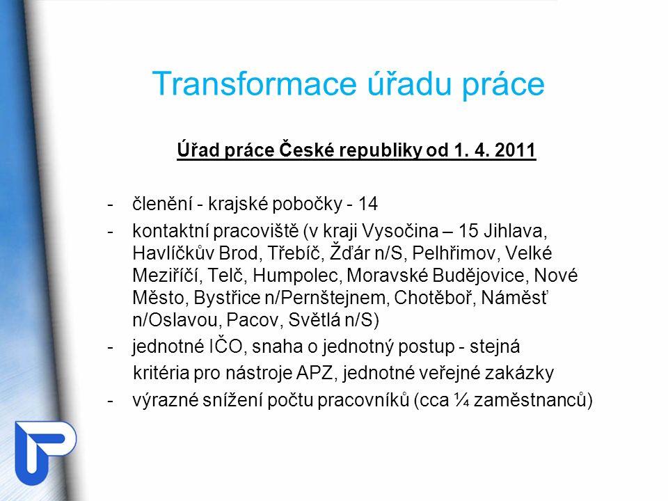 Transformace úřadu práce Úřad práce České republiky od 1.