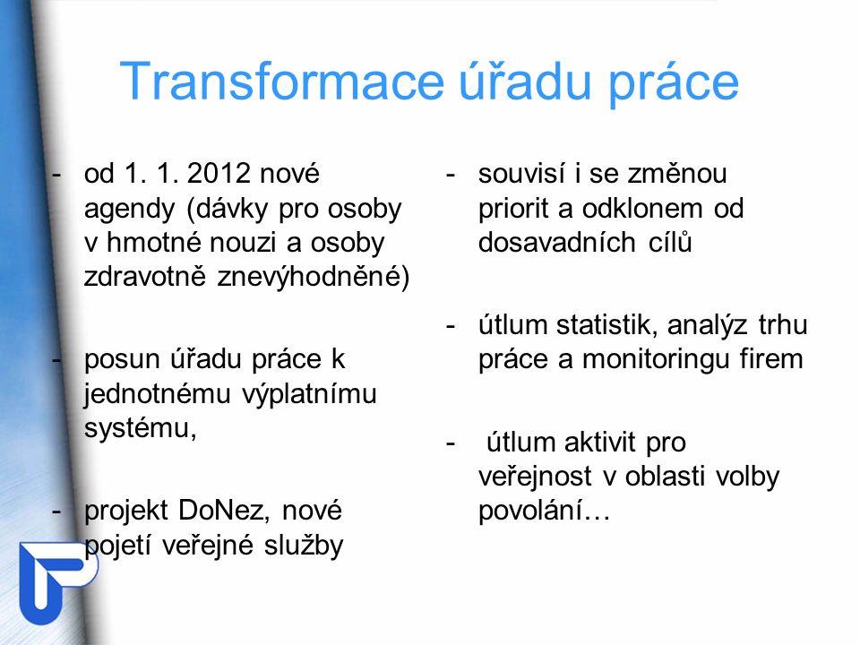 Transformace úřadu práce -od 1. 1.