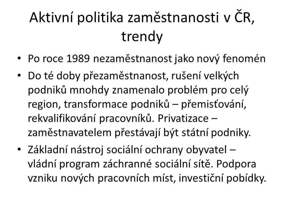 Aktivní politika zaměstnanosti v ČR, trendy Po roce 1989 nezaměstnanost jako nový fenomén Do té doby přezaměstnanost, rušení velkých podniků mnohdy znamenalo problém pro celý region, transformace podniků – přemisťování, rekvalifikování pracovníků.