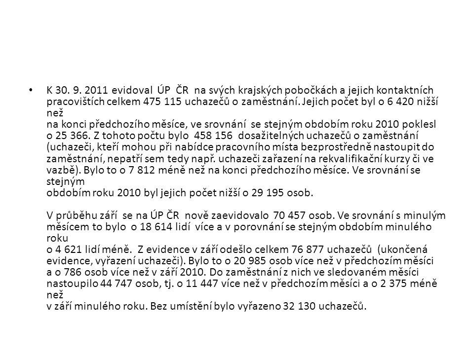 K 30. 9. 2011 evidoval ÚP ČR na svých krajských pobočkách a jejich kontaktních pracovištích celkem 475 115 uchazečů o zaměstnání. Jejich počet byl o 6