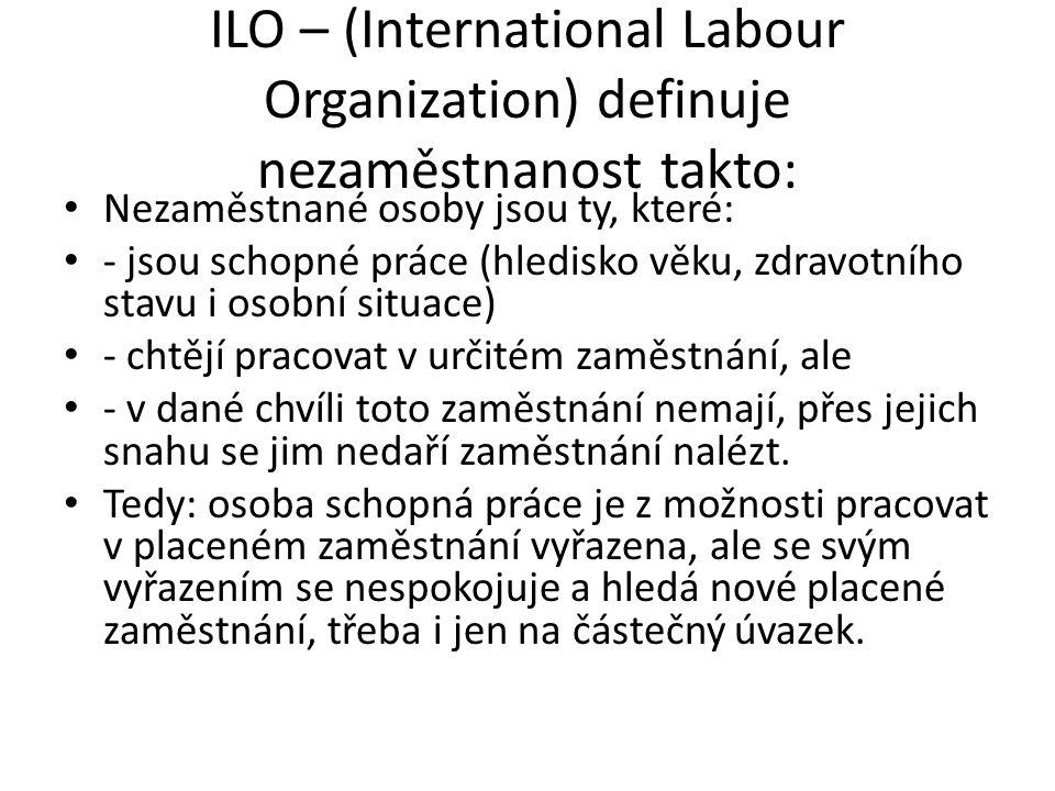 ILO – (International Labour Organization) definuje nezaměstnanost takto: Nezaměstnané osoby jsou ty, které: - jsou schopné práce (hledisko věku, zdravotního stavu i osobní situace) - chtějí pracovat v určitém zaměstnání, ale - v dané chvíli toto zaměstnání nemají, přes jejich snahu se jim nedaří zaměstnání nalézt.