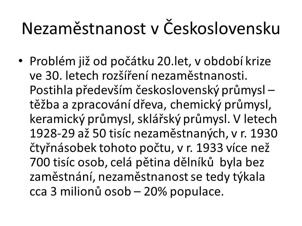 Nezaměstnanost v Československu Problém již od počátku 20.let, v období krize ve 30.
