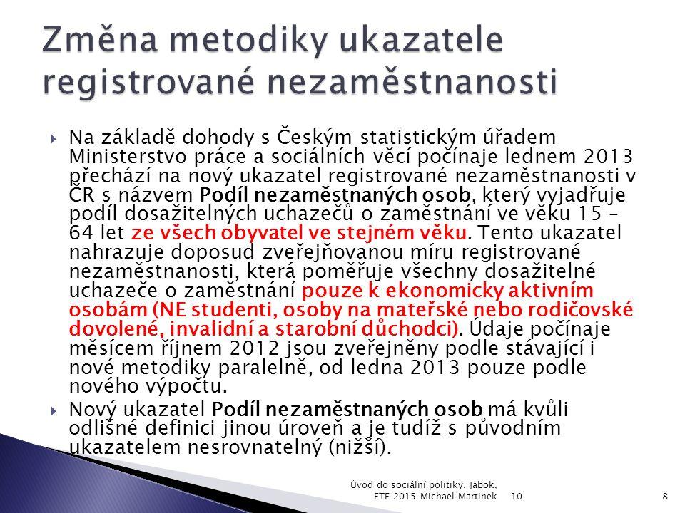  Na základě dohody s Českým statistickým úřadem Ministerstvo práce a sociálních věcí počínaje lednem 2013 přechází na nový ukazatel registrované neza