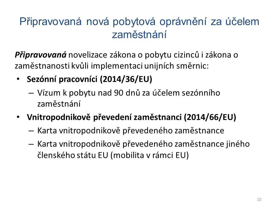 Připravovaná novelizace zákona o pobytu cizinců i zákona o zaměstnanosti kvůli implementaci unijních směrnic: Sezónní pracovníci (2014/36/EU) – Vízum k pobytu nad 90 dnů za účelem sezónního zaměstnání Vnitropodnikově převedení zaměstnanci (2014/66/EU) – Karta vnitropodnikově převedeného zaměstnance – Karta vnitropodnikově převedeného zaměstnance jiného členského státu EU (mobilita v rámci EU) 10 Připravovaná nová pobytová oprávnění za účelem zaměstnání