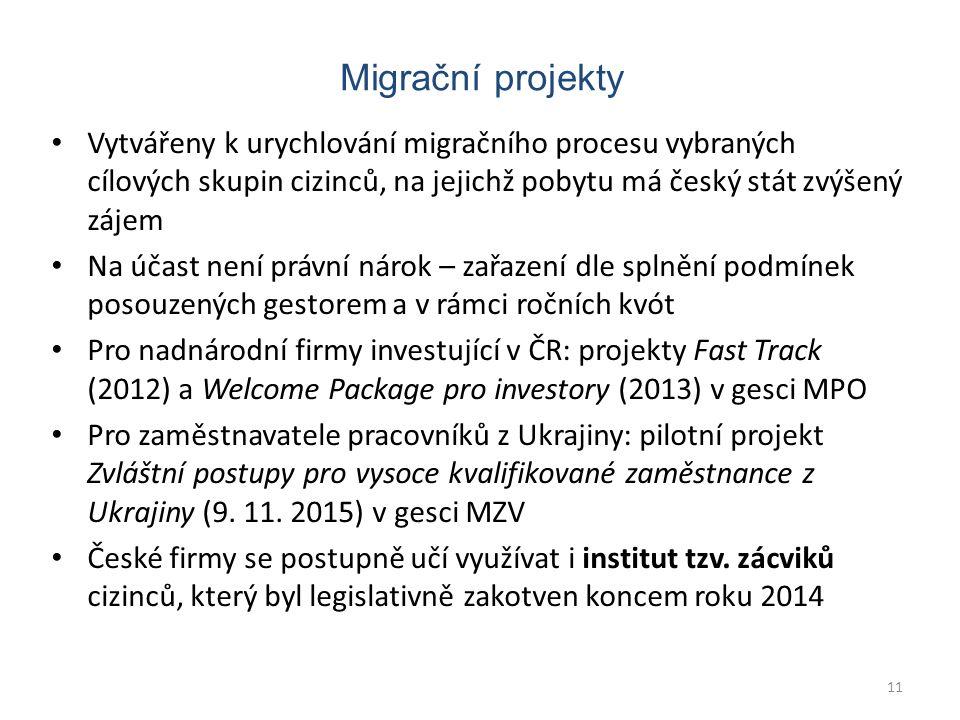 Vytvářeny k urychlování migračního procesu vybraných cílových skupin cizinců, na jejichž pobytu má český stát zvýšený zájem Na účast není právní nárok – zařazení dle splnění podmínek posouzených gestorem a v rámci ročních kvót Pro nadnárodní firmy investující v ČR: projekty Fast Track (2012) a Welcome Package pro investory (2013) v gesci MPO Pro zaměstnavatele pracovníků z Ukrajiny: pilotní projekt Zvláštní postupy pro vysoce kvalifikované zaměstnance z Ukrajiny (9.