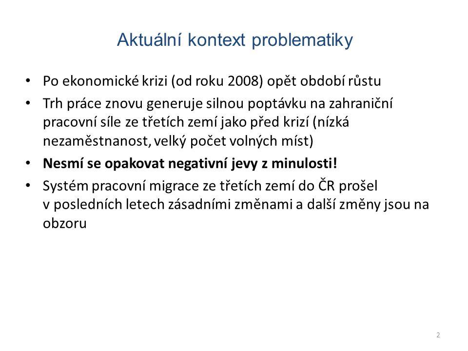 Národní legislativa – Zákon č.326/1999 Sb., o pobytu cizinců na území ČR – Zákon č.
