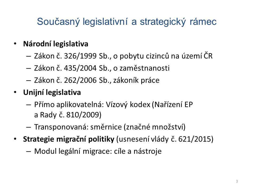 Národní legislativa – Zákon č. 326/1999 Sb., o pobytu cizinců na území ČR – Zákon č.