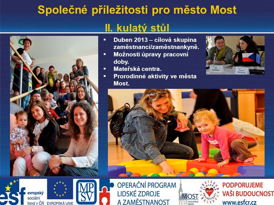 www.mesto-most.cz Společné příležitosti pro město Most II.