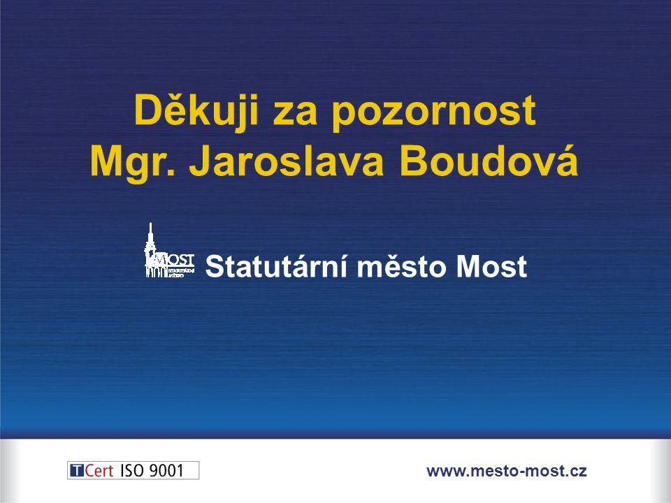 Statutární město Most Děkuji za pozornost Mgr. Jaroslava Boudová www.mesto-most.cz