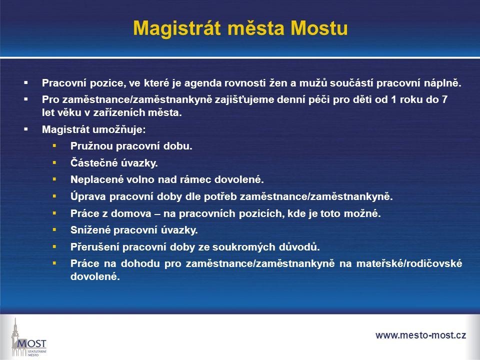 www.mesto-most.cz Magistrát města Mostu  Pracovní pozice, ve které je agenda rovnosti žen a mužů součástí pracovní náplně.