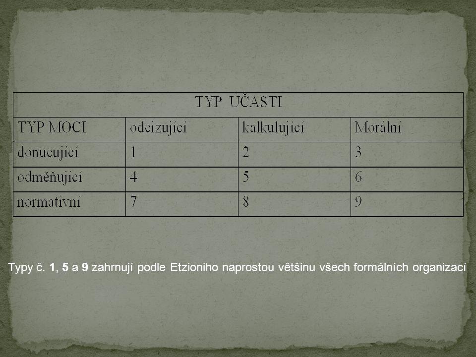 Typy č. 1, 5 a 9 zahrnují podle Etzioniho naprostou většinu všech formálních organizací