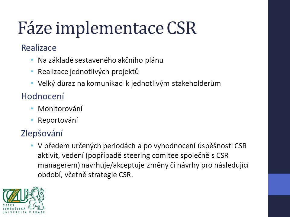 Fáze implementace CSR Realizace Na základě sestaveného akčního plánu Realizace jednotlivých projektů Velký důraz na komunikaci k jednotlivým stakeholderům Hodnocení Monitorování Reportování Zlepšování V předem určených periodách a po vyhodnocení úspěšnosti CSR aktivit, vedení (popřípadě steering comitee společně s CSR managerem) navrhuje/akceptuje změny či návrhy pro následující období, včetně strategie CSR.