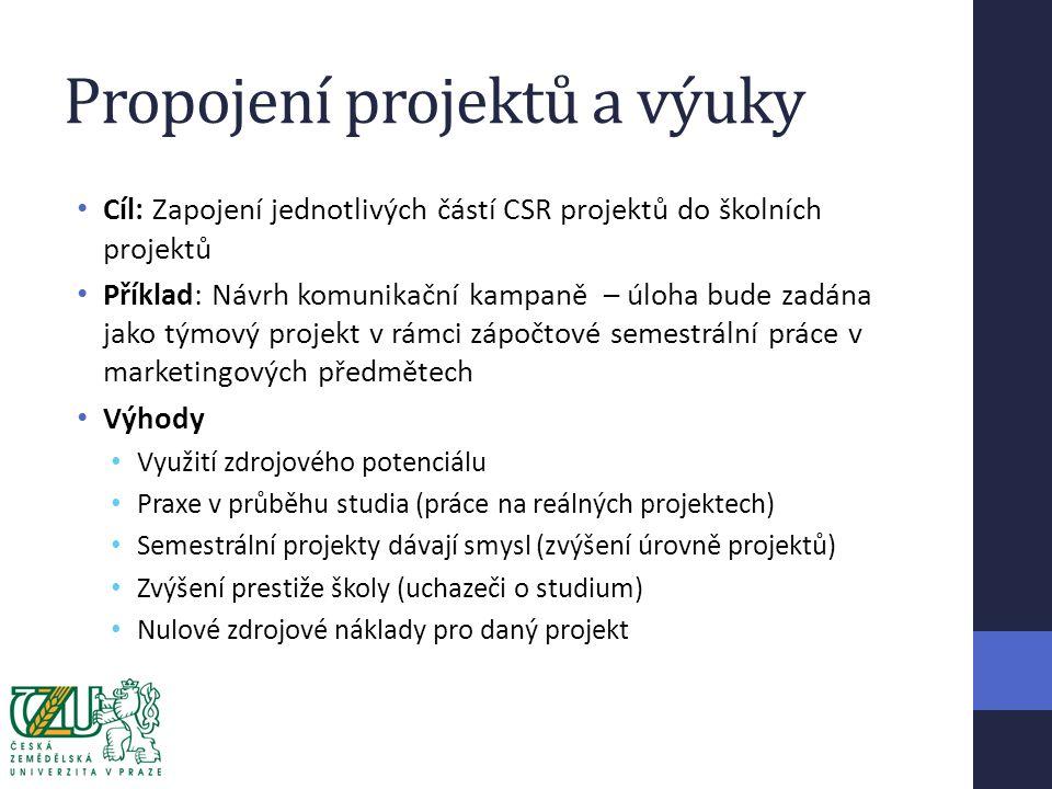 Propojení projektů a výuky Cíl: Zapojení jednotlivých částí CSR projektů do školních projektů Příklad: Návrh komunikační kampaně – úloha bude zadána jako týmový projekt v rámci zápočtové semestrální práce v marketingových předmětech Výhody Využití zdrojového potenciálu Praxe v průběhu studia (práce na reálných projektech) Semestrální projekty dávají smysl (zvýšení úrovně projektů) Zvýšení prestiže školy (uchazeči o studium) Nulové zdrojové náklady pro daný projekt