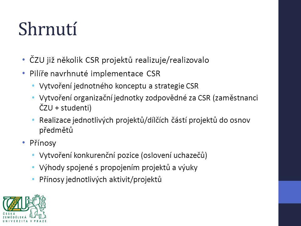 Shrnutí ČZU již několik CSR projektů realizuje/realizovalo Pilíře navrhnuté implementace CSR Vytvoření jednotného konceptu a strategie CSR Vytvoření organizační jednotky zodpovědné za CSR (zaměstnanci ČZU + studenti) Realizace jednotlivých projektů/dílčích částí projektů do osnov předmětů Přínosy Vytvoření konkurenční pozice (oslovení uchazečů) Výhody spojené s propojením projektů a výuky Přínosy jednotlivých aktivit/projektů