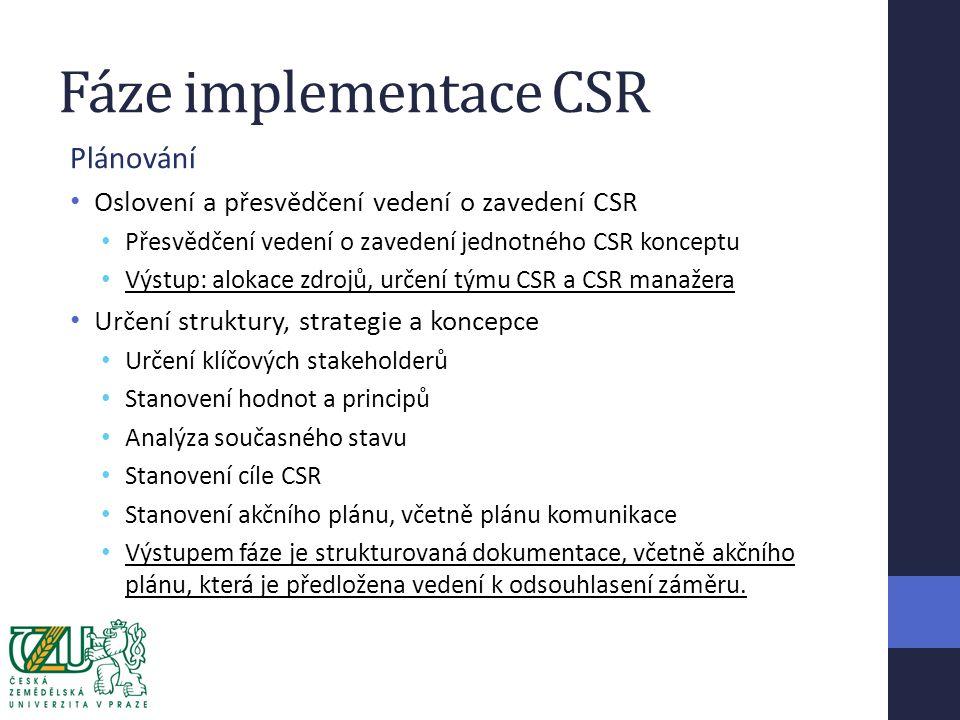 Fáze implementace CSR Plánování Oslovení a přesvědčení vedení o zavedení CSR Přesvědčení vedení o zavedení jednotného CSR konceptu Výstup: alokace zdrojů, určení týmu CSR a CSR manažera Určení struktury, strategie a koncepce Určení klíčových stakeholderů Stanovení hodnot a principů Analýza současného stavu Stanovení cíle CSR Stanovení akčního plánu, včetně plánu komunikace Výstupem fáze je strukturovaná dokumentace, včetně akčního plánu, která je předložena vedení k odsouhlasení záměru.