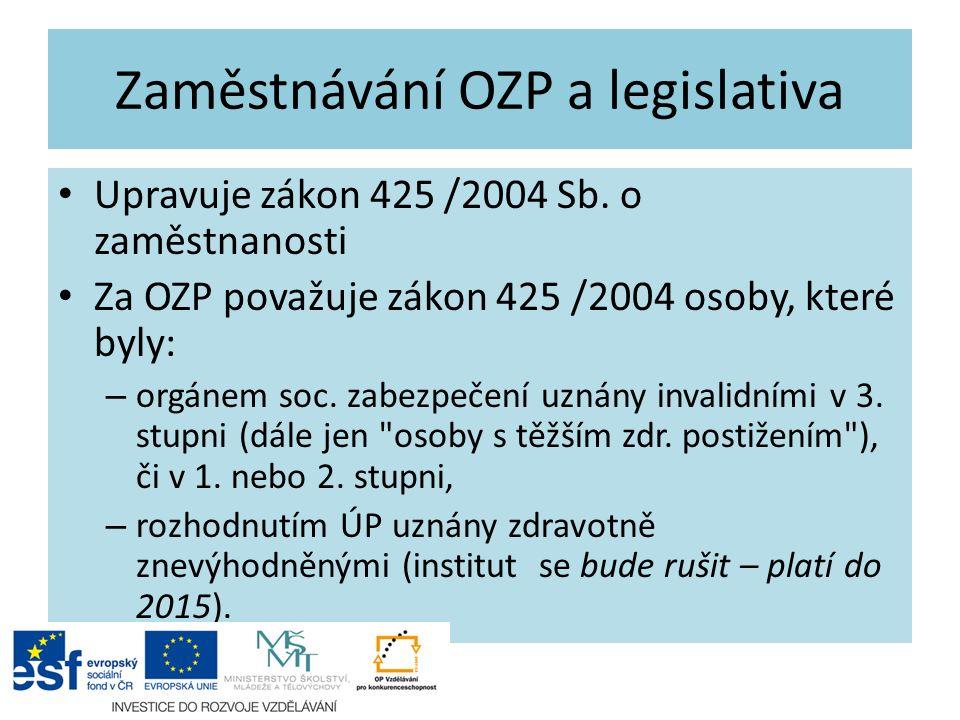 Zaměstnávání OZP a legislativa Upravuje zákon 425 /2004 Sb. o zaměstnanosti Za OZP považuje zákon 425 /2004 osoby, které byly: – orgánem soc. zabezpeč