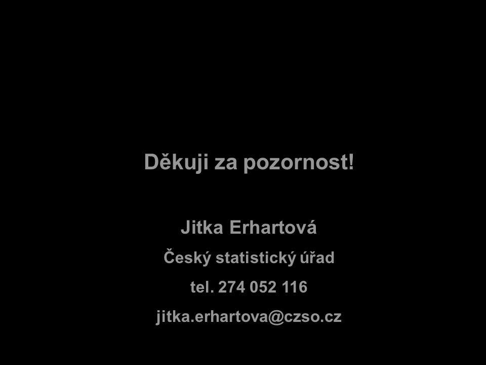 Děkuji za pozornost. Jitka Erhartová Český statistický úřad tel.