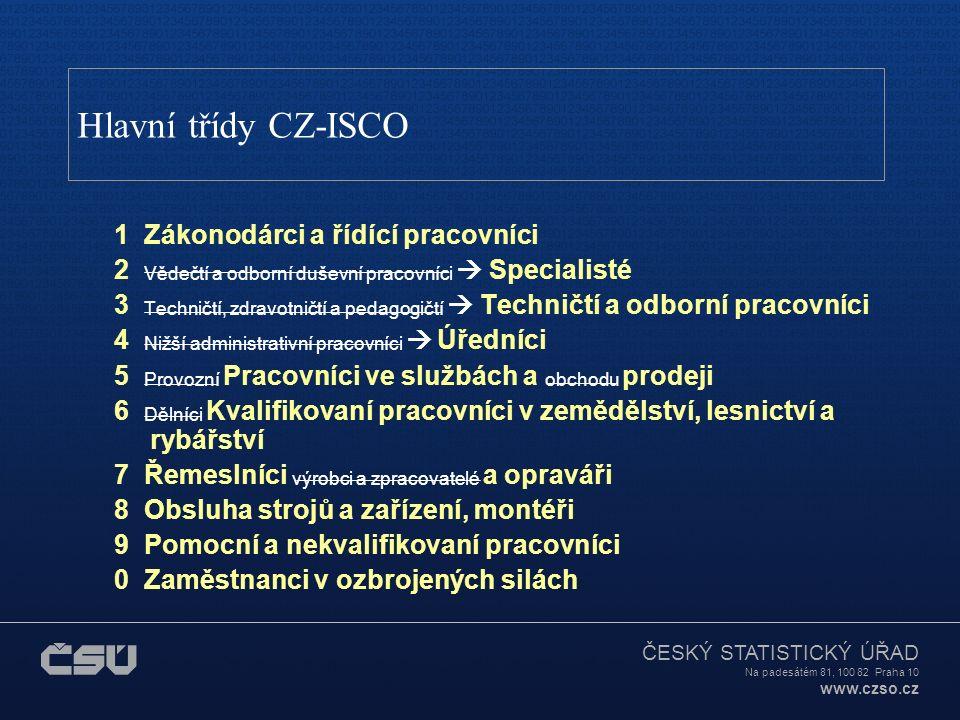 ČESKÝ STATISTICKÝ ÚŘAD Na padesátém 81, 100 82 Praha 10 www.czso.cz Jak se klasifikace změnila Hlavní třída zaměstnání Třída zaměstnání Skupina zaměstnání Podskupina zaměstnání Kategorie (jednotky) 10 (10)43 (28)130 (119)434 (469)1362 (3216)