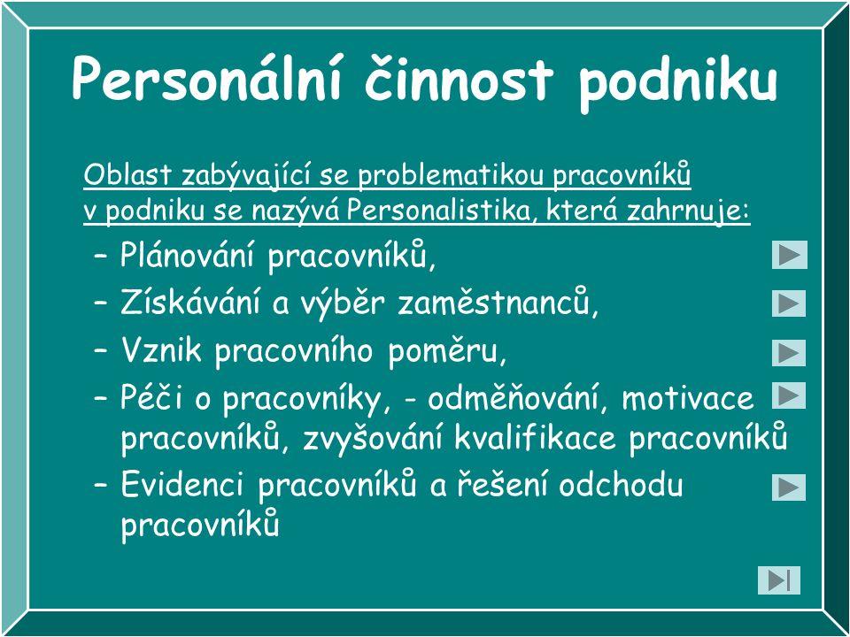 Personální činnost podniku Oblast zabývající se problematikou pracovníků v podniku se nazývá Personalistika, která zahrnuje: –Plánování pracovníků, –Z