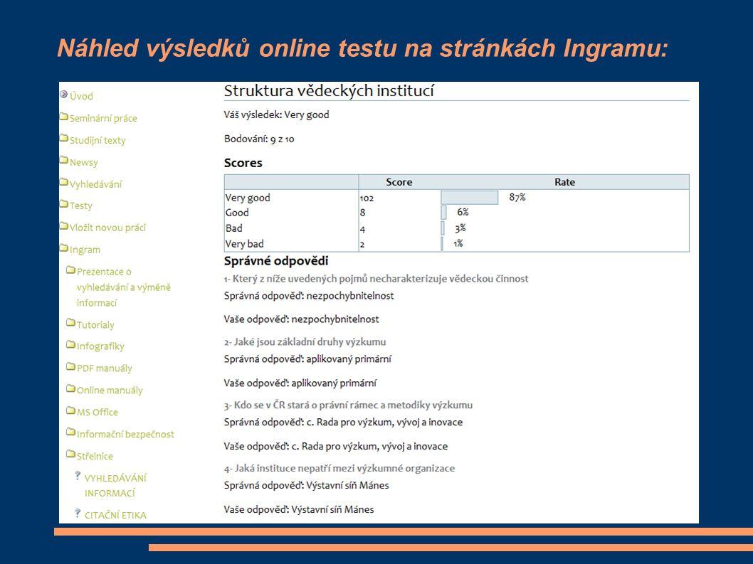 Náhled výsledků online testu na stránkách Ingramu:
