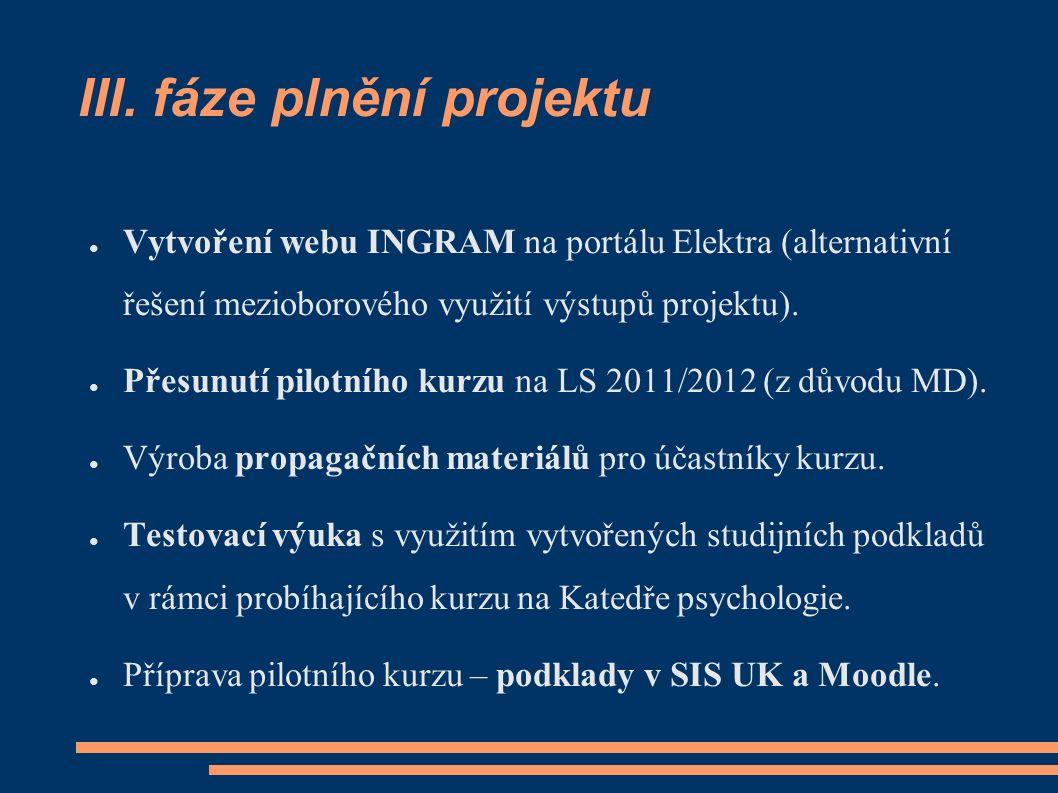 III. fáze plnění projektu ● Vytvoření webu INGRAM na portálu Elektra (alternativní řešení mezioborového využití výstupů projektu). ● Přesunutí pilotní