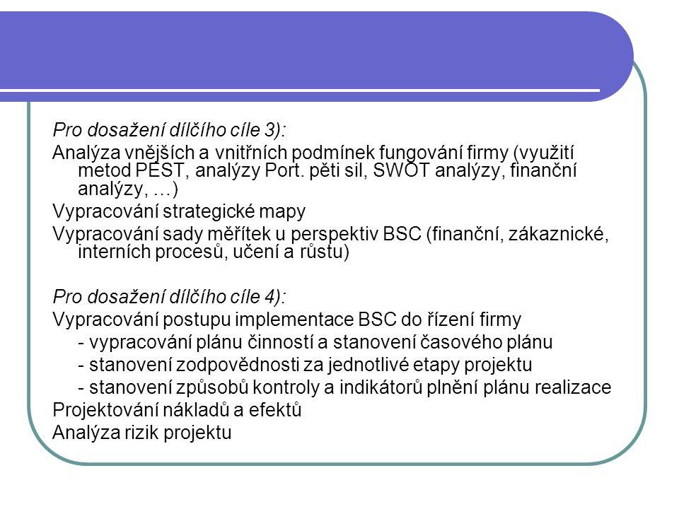 Pro dosažení dílčího cíle 3): Analýza vnějších a vnitřních podmínek fungování firmy (využití metod PEST, analýzy Port.